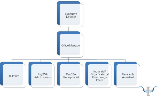 diagram-office